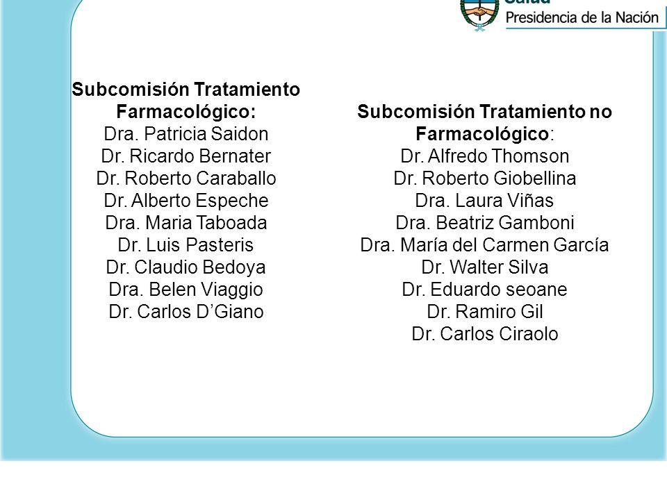 Subcomisión Tratamiento Farmacológico: Dra. Patricia Saidon Dr. Ricardo Bernater Dr. Roberto Caraballo Dr. Alberto Espeche Dra. Maria Taboada Dr. Luis