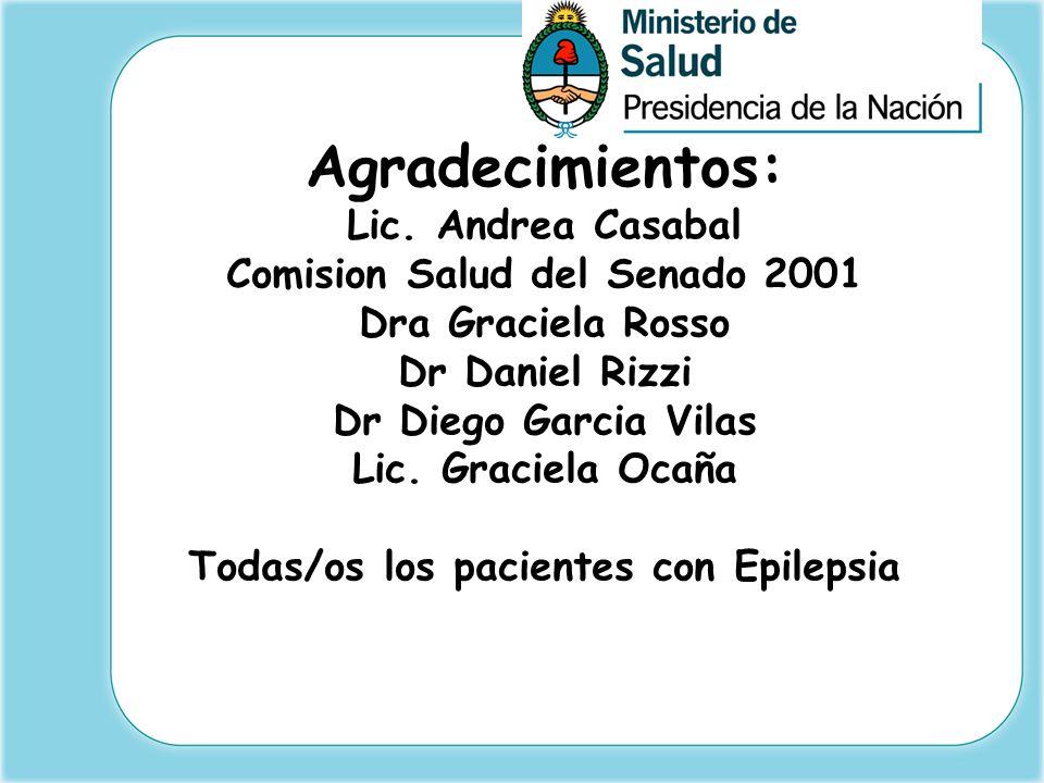 Agradecimientos: Lic. Andrea Casabal Comision Salud del Senado 2001 Dra Graciela Rosso Dr Daniel Rizzi Dr Diego Garcia Vilas Lic. Graciela Ocaña Todas