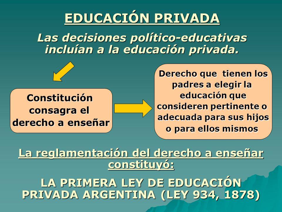 EDUCACIÓN PRIVADA Las decisiones político-educativas incluían a la educación privada. Constitución consagra el derecho a enseñar Derecho que tienen lo