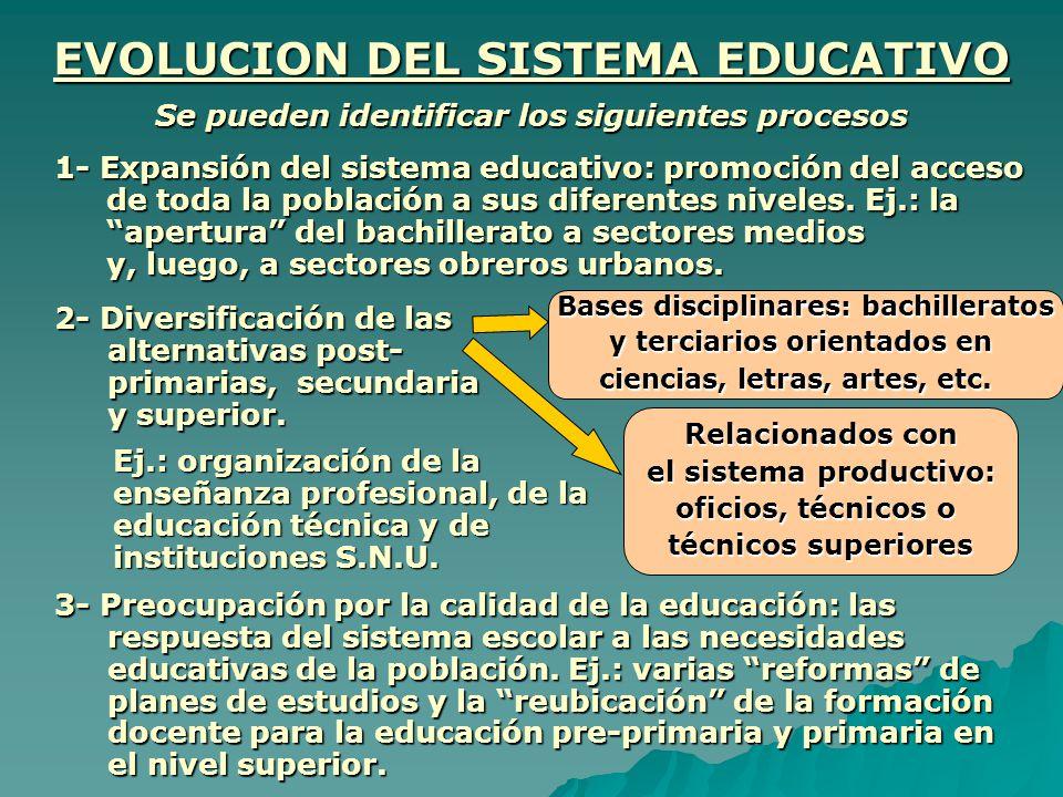 EVOLUCION DEL SISTEMA EDUCATIVO Se pueden identificar los siguientes procesos 1- Expansión del sistema educativo: promoción del acceso de toda la pobl