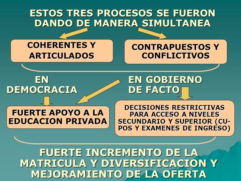 ESTOS TRES PROCESOS SE FUERON DANDO DE MANERA SIMULTANEA EN DEMOCRACIA FUERTE INCREMENTO DE LA MATRICULA Y DIVERSIFICACION Y MEJORAMIENTO DE LA OFERTA