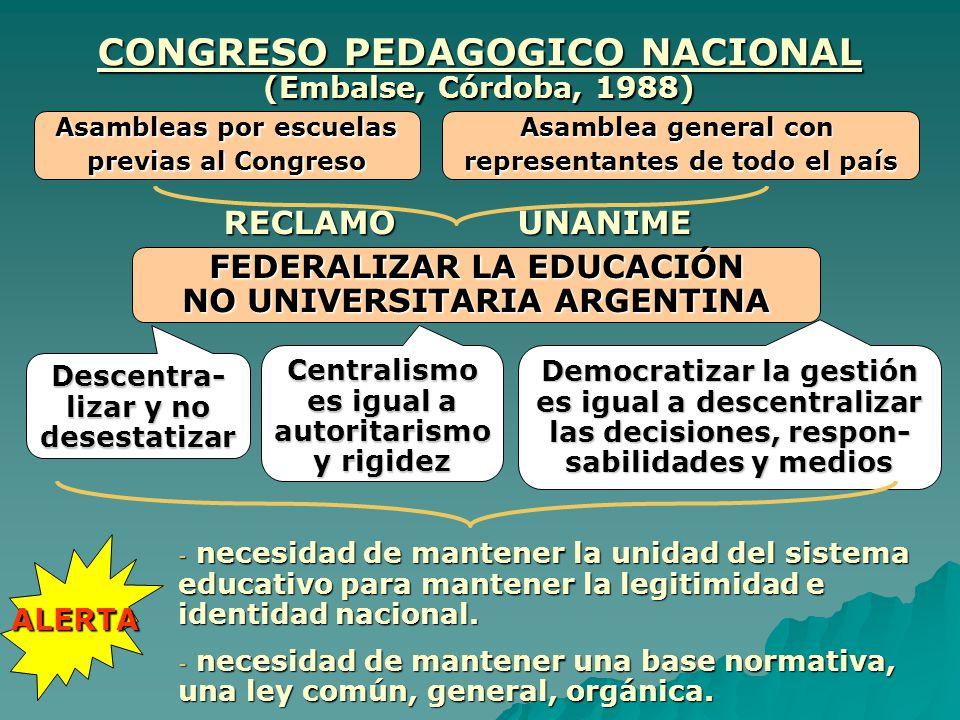 CONGRESO PEDAGOGICO NACIONAL (Embalse, Córdoba, 1988) Asambleas por escuelas previas al Congreso Asamblea general con representantes de todo el país R