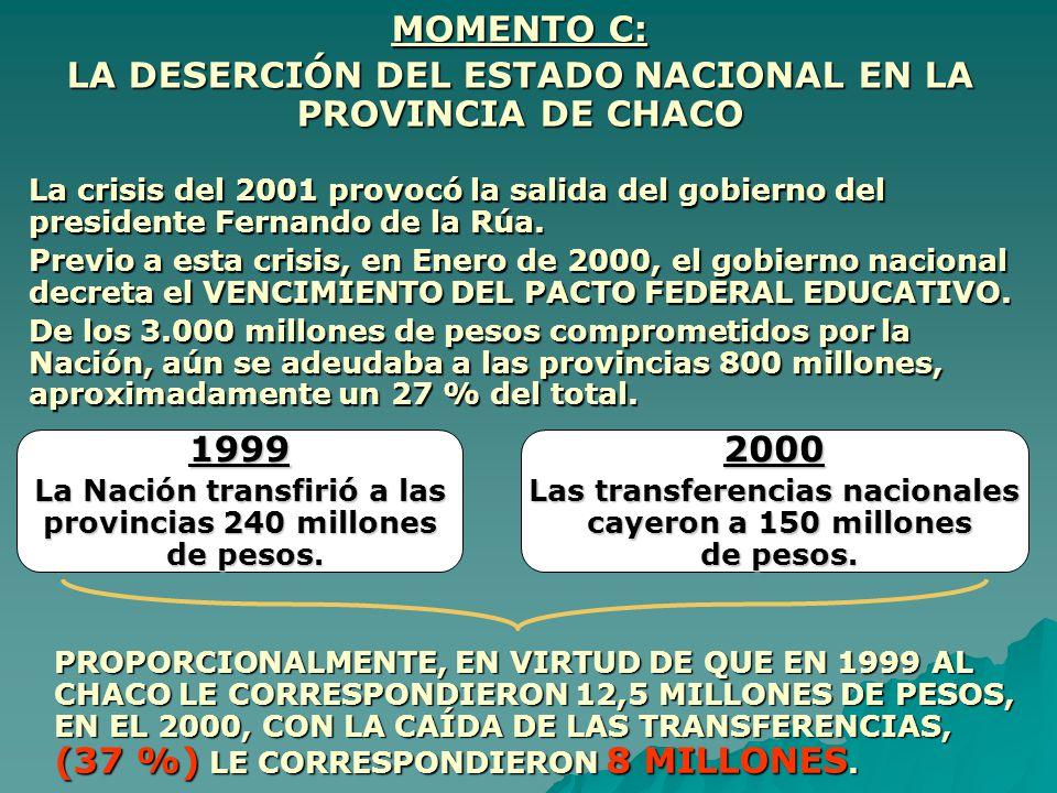 MOMENTO C: LA DESERCIÓN DEL ESTADO NACIONAL EN LA PROVINCIA DE CHACO La crisis del 2001 provocó la salida del gobierno del presidente Fernando de la R