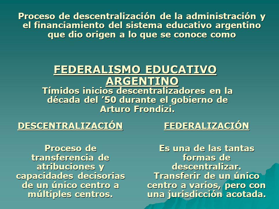 Proceso de descentralización de la administración y el financiamiento del sistema educativo argentino que dio origen a lo que se conoce como FEDERALIS
