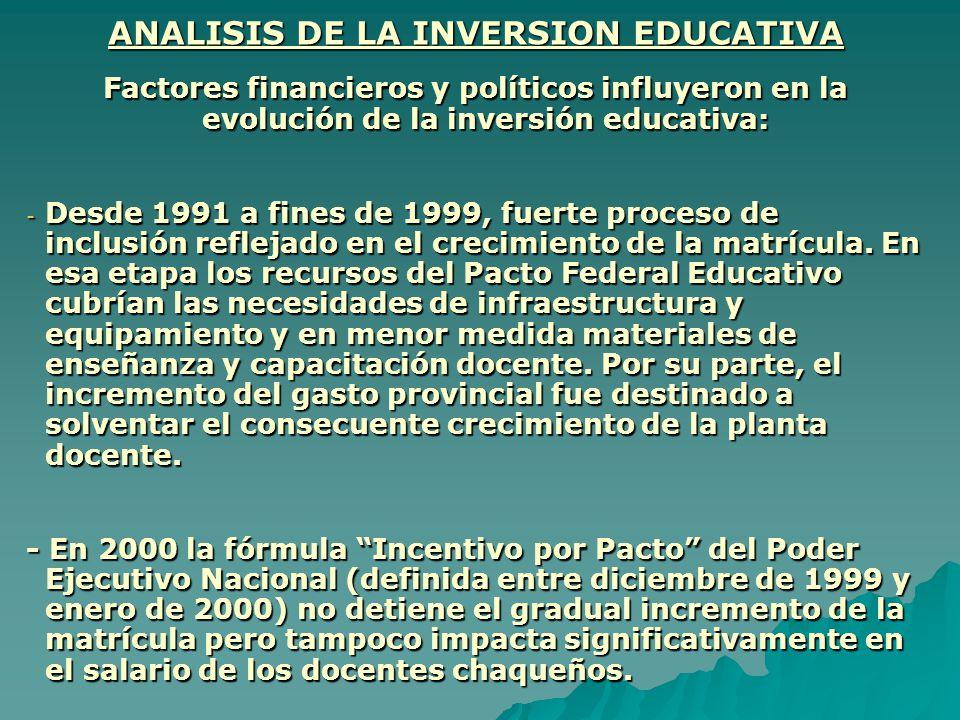 Factores financieros y políticos influyeron en la evolución de la inversión educativa: -D-D-D-Desde 1991 a fines de 1999, fuerte proceso de inclusión