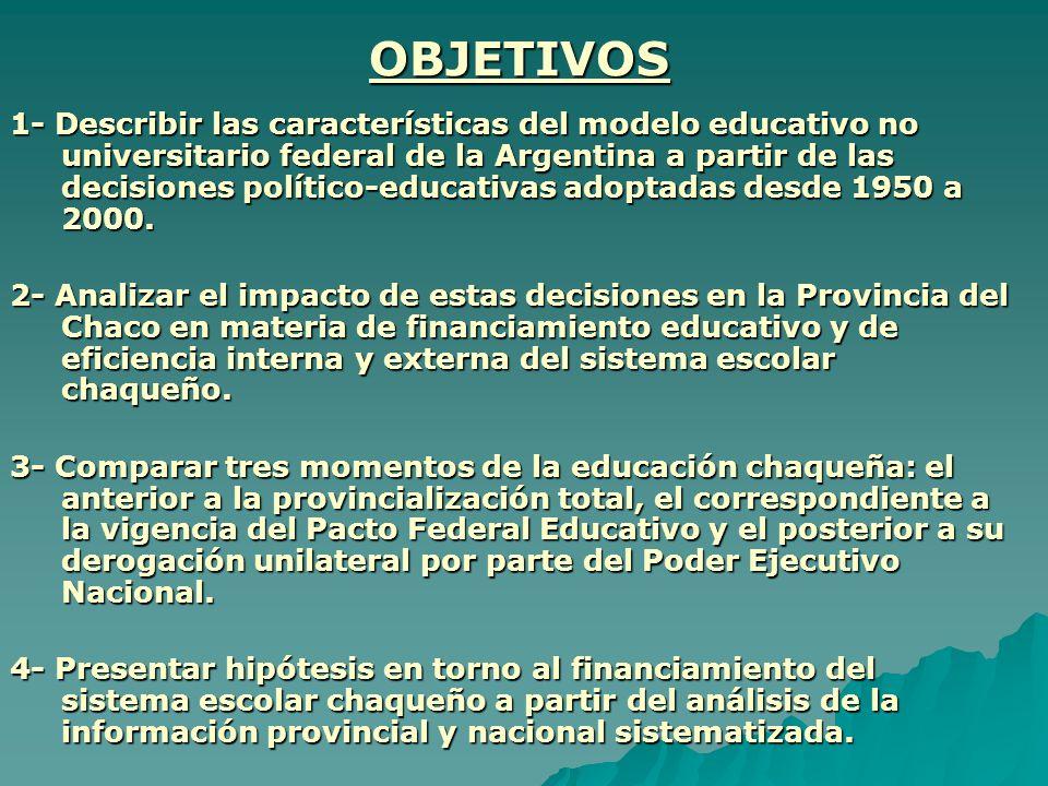 OBJETIVOS 1- Describir las características del modelo educativo no universitario federal de la Argentina a partir de las decisiones político-educativas adoptadas desde 1950 a 2000.
