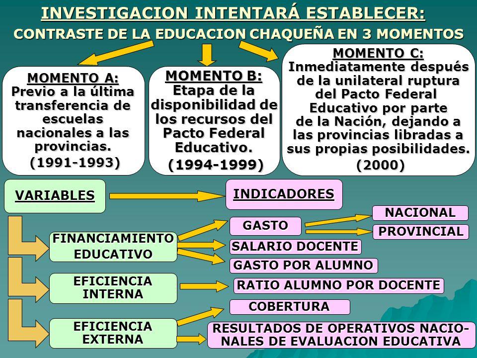 INVESTIGACION INTENTARÁ ESTABLECER: CONTRASTE DE LA EDUCACION CHAQUEÑA EN 3 MOMENTOS MOMENTO A: Previo a la última transferencia de escuelas nacionale