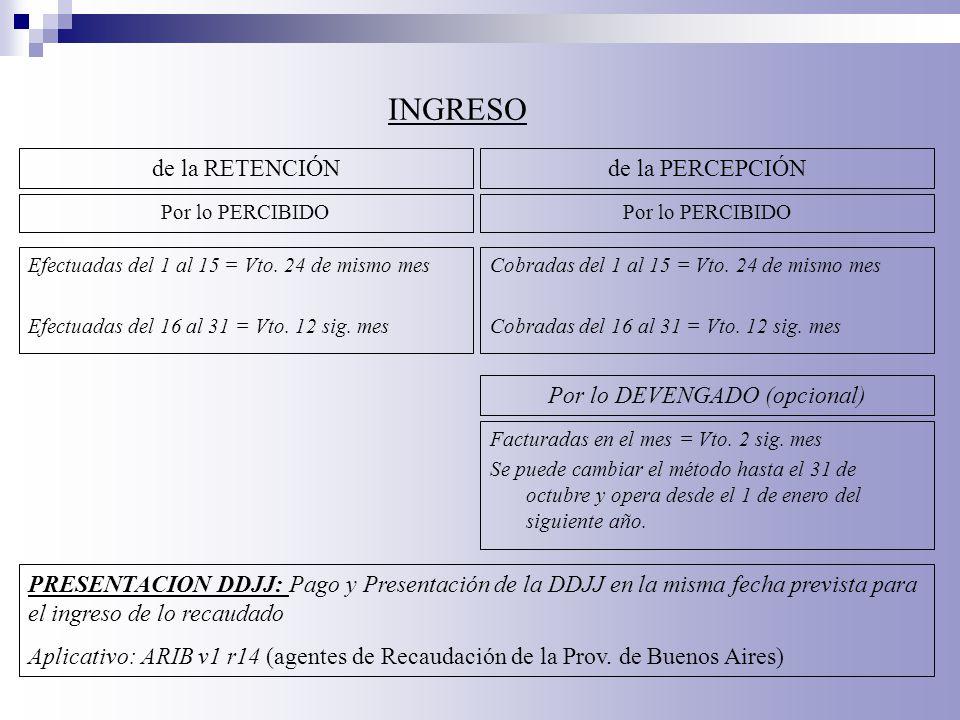 Por lo PERCIBIDO INGRESO de la RETENCIÓNde la PERCEPCIÓN Cobradas del 1 al 15 = Vto. 24 de mismo mes Cobradas del 16 al 31 = Vto. 12 sig. mes Por lo D
