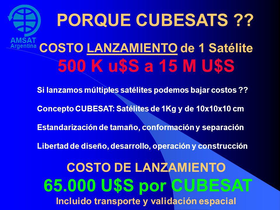 AMSAT Argentina COSTO LANZAMIENTO de 1 Satélite 500 K u$S a 15 M U$S Si lanzamos múltiples satélites podemos bajar costos ?? Concepto CUBESAT: Satélit