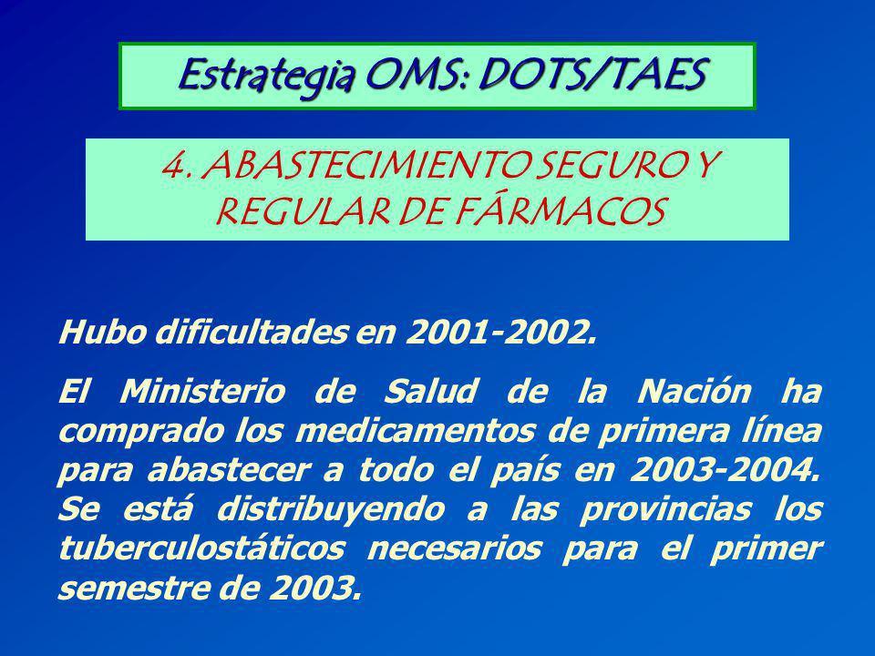 Estrategia OMS: DOTS/TAES 4. ABASTECIMIENTO SEGURO Y REGULAR DE FÁRMACOS Hubo dificultades en 2001-2002. El Ministerio de Salud de la Nación ha compra
