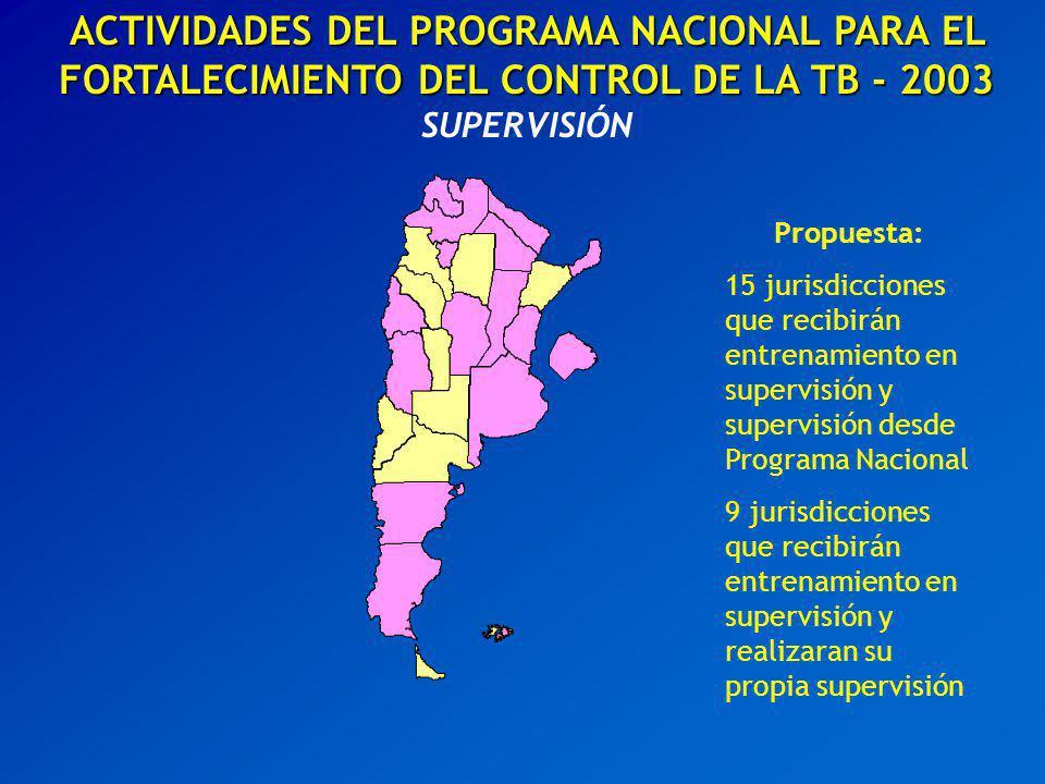 ACTIVIDADES DEL PROGRAMA NACIONAL PARA EL FORTALECIMIENTO DEL CONTROL DE LA TB - 2003 ACTIVIDADES DEL PROGRAMA NACIONAL PARA EL FORTALECIMIENTO DEL CO