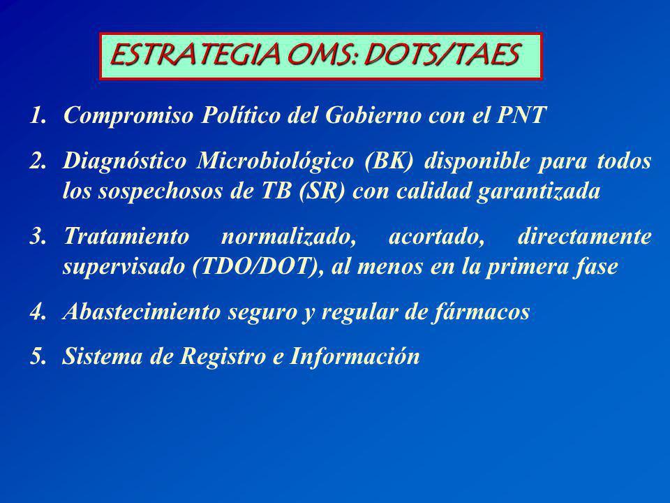 ESTRATEGIA OMS: DOTS/TAES 1.Compromiso Político del Gobierno con el PNT 2.Diagnóstico Microbiológico (BK) disponible para todos los sospechosos de TB
