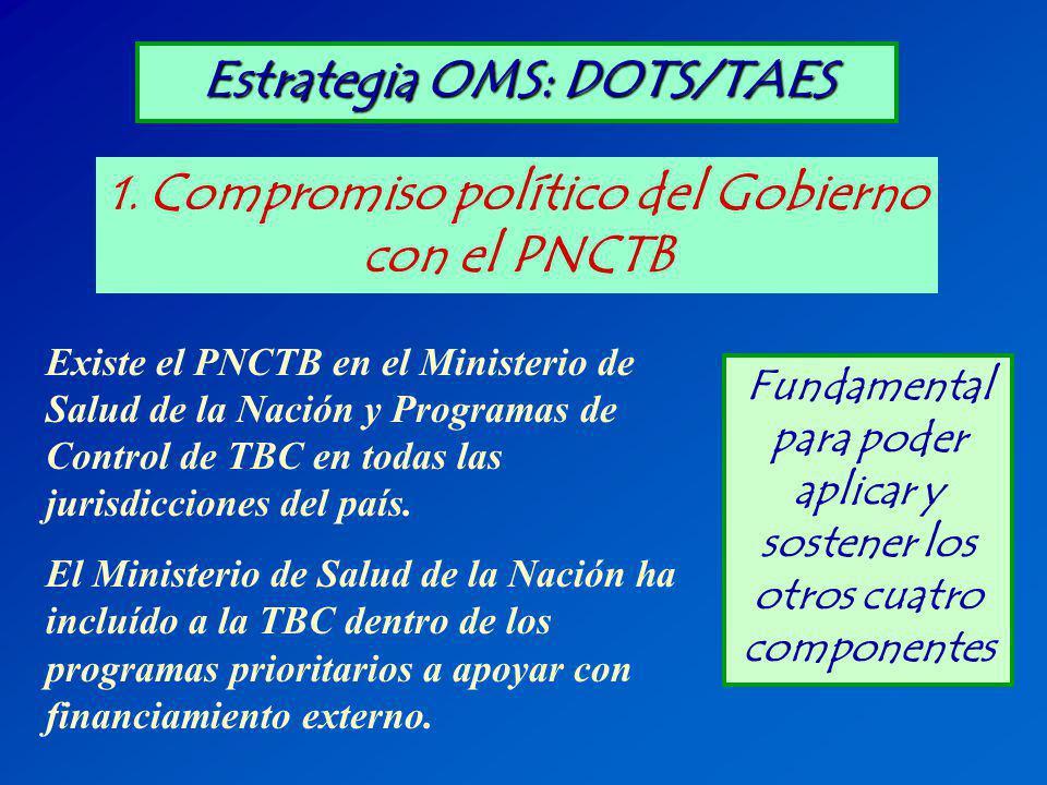 Estrategia OMS: DOTS/TAES 1. Compromiso político del Gobierno con el PNCTB Existe el PNCTB en el Ministerio de Salud de la Nación y Programas de Contr