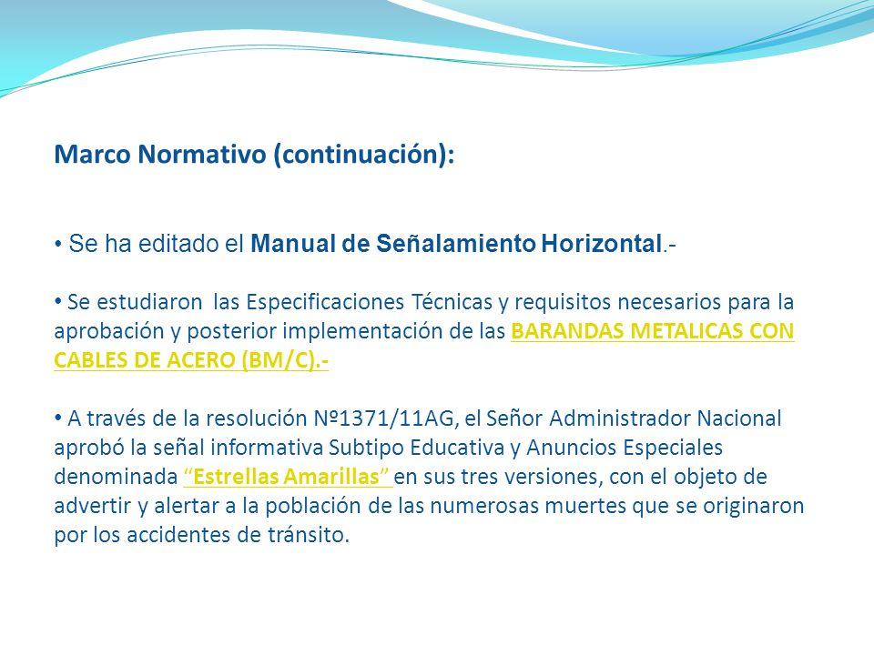 Marco Normativo (continuación): Se ha editado el Manual de Señalamiento Horizontal.- Se estudiaron las Especificaciones Técnicas y requisitos necesari