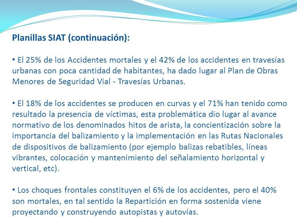 Planillas SIAT (continuación): El 25% de los Accidentes mortales y el 42% de los accidentes en travesías urbanas con poca cantidad de habitantes, ha d