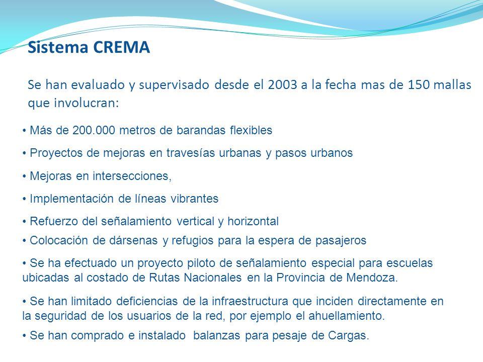Sistema CREMA Se han evaluado y supervisado desde el 2003 a la fecha mas de 150 mallas que involucran: Más de 200.000 metros de barandas flexibles Pro