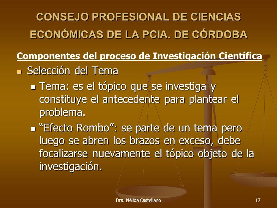 Dra. Nélida Castellano17 CONSEJO PROFESIONAL DE CIENCIAS ECONÓMICAS DE LA PCIA. DE CÓRDOBA Componentes del proceso de Investigación Científica Selecci