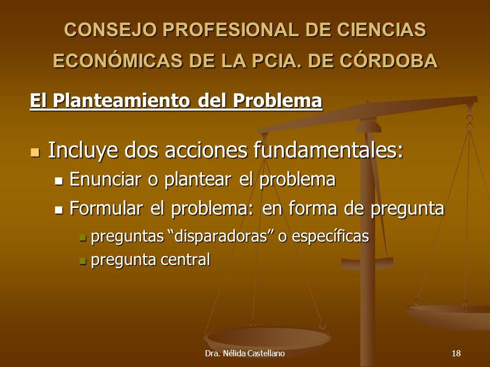 Dra. Nélida Castellano18 CONSEJO PROFESIONAL DE CIENCIAS ECONÓMICAS DE LA PCIA. DE CÓRDOBA El Planteamiento del Problema Incluye dos acciones fundamen