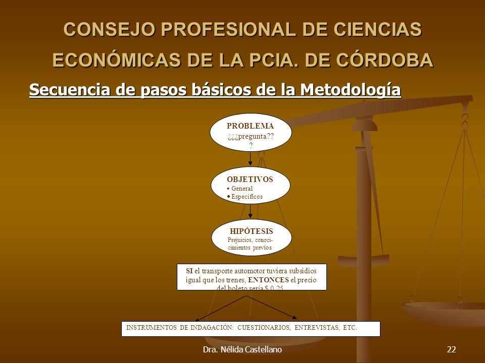 Dra. Nélida Castellano22 CONSEJO PROFESIONAL DE CIENCIAS ECONÓMICAS DE LA PCIA. DE CÓRDOBA Secuencia de pasos básicos de la Metodología PROBLEMA ¿¿¿pr