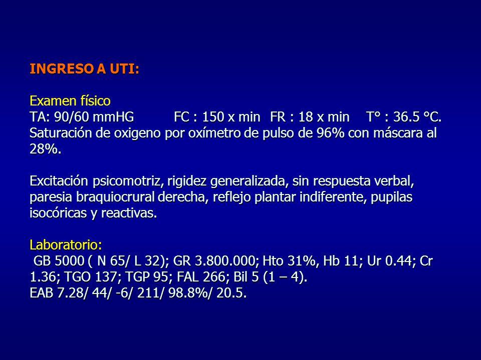 INGRESO A UTI: TA: 90/60 mmHGFC : 150 x minFR : 18 x minT° : 36.5 °C. Saturación de oxigeno por oxímetro de pulso de 96% con máscara al 28%. Excitació