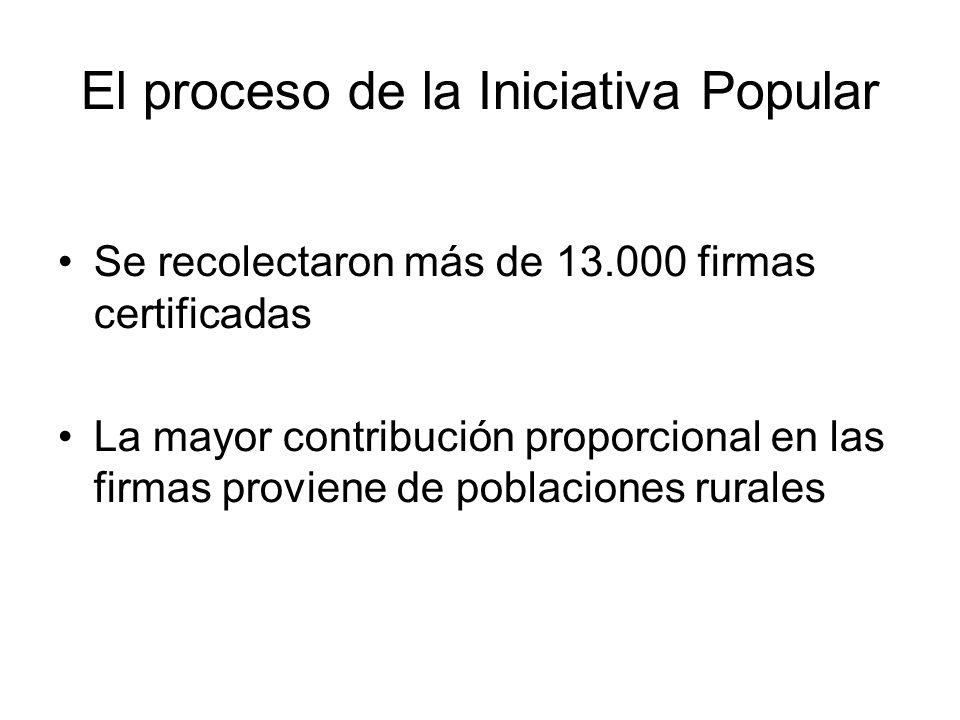 El proceso de la Iniciativa Popular Se recolectaron más de 13.000 firmas certificadas La mayor contribución proporcional en las firmas proviene de pob