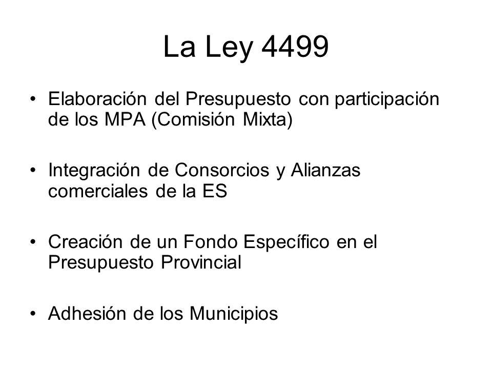 La Ley 4499 Elaboración del Presupuesto con participación de los MPA (Comisión Mixta) Integración de Consorcios y Alianzas comerciales de la ES Creaci