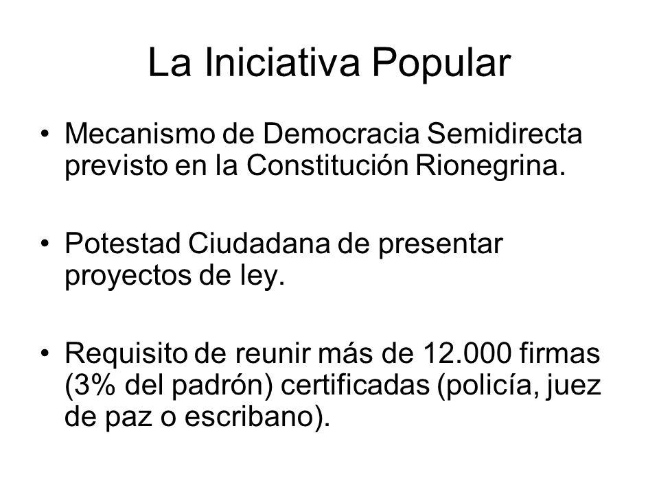 La Iniciativa Popular Mecanismo de Democracia Semidirecta previsto en la Constitución Rionegrina. Potestad Ciudadana de presentar proyectos de ley. Re