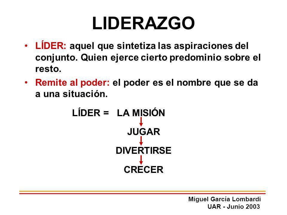Miguel García Lombardi UAR - Junio 2003 LIDERAZGO LÍDER: aquel que sintetiza las aspiraciones del conjunto. Quien ejerce cierto predominio sobre el re