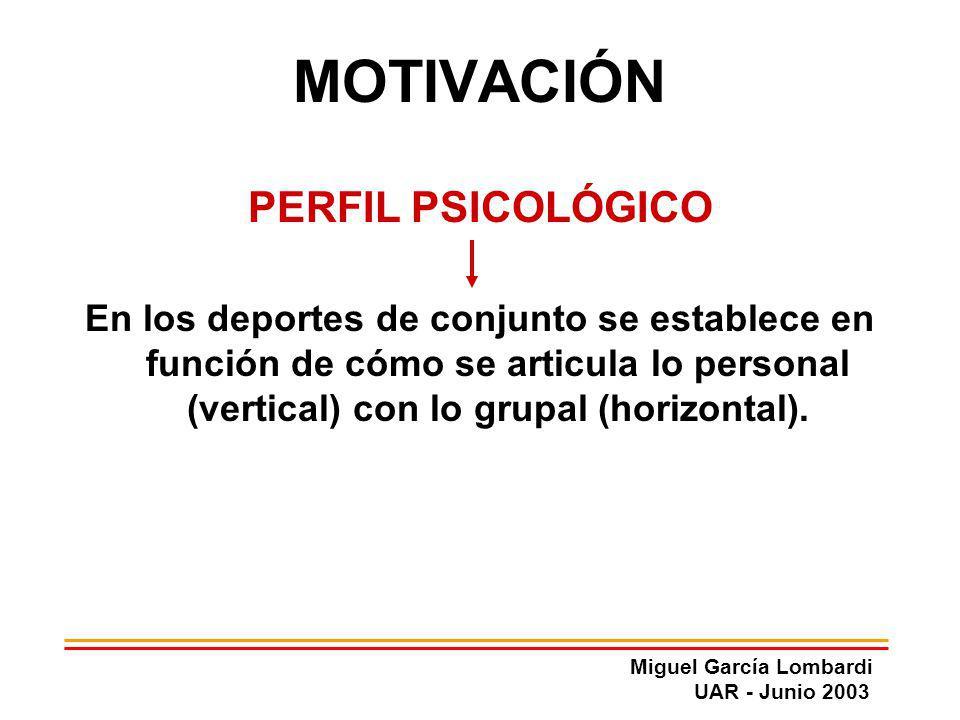 Miguel García Lombardi UAR - Junio 2003 MOTIVACIÓN PERFIL PSICOLÓGICO En los deportes de conjunto se establece en función de cómo se articula lo perso