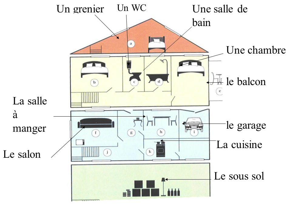 le garage le balcon Une chambre Le sous sol La cuisine Un WC Un grenierUne salle de bain La salle à manger Le salon
