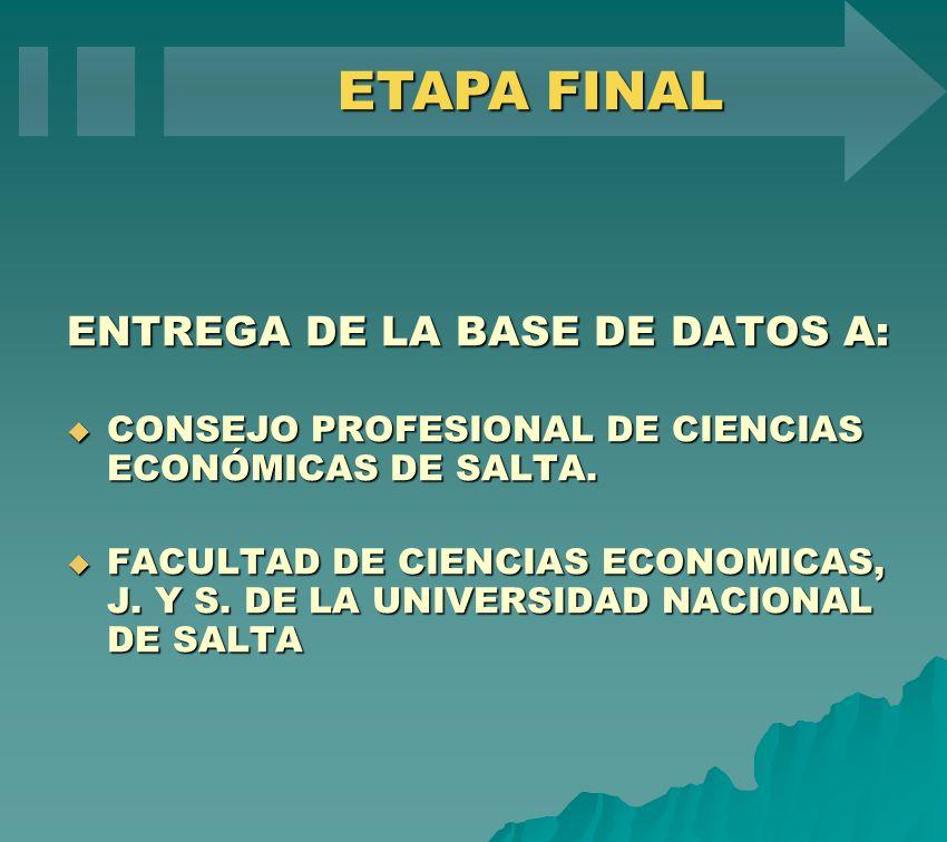 ENTREGA DE LA BASE DE DATOS A: CONSEJO PROFESIONAL DE CIENCIAS ECONÓMICAS DE SALTA. CONSEJO PROFESIONAL DE CIENCIAS ECONÓMICAS DE SALTA. FACULTAD DE C