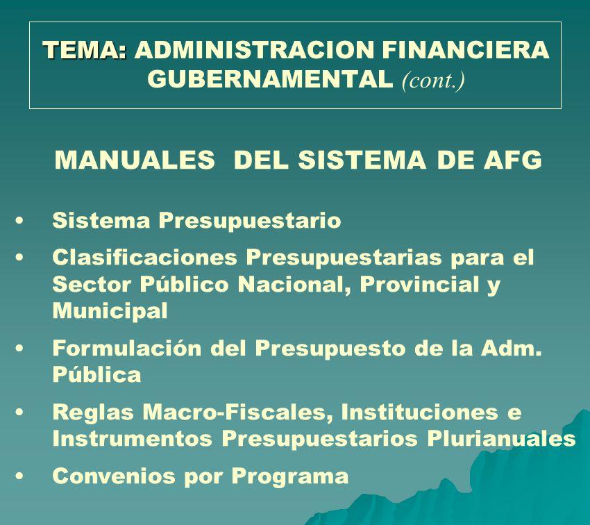 MANUALES DEL SISTEMA DE AFG Sistema Presupuestario Clasificaciones Presupuestarias para el Sector Público Nacional, Provincial y Municipal Formulación