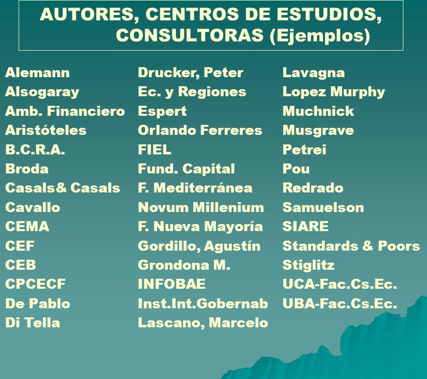 Drucker, Peter Ec. y Regiones Espert Orlando Ferreres FIEL Fund. Capital F. Mediterránea Novum Millenium F. Nueva Mayoría Gordillo, Agustín Grondona M