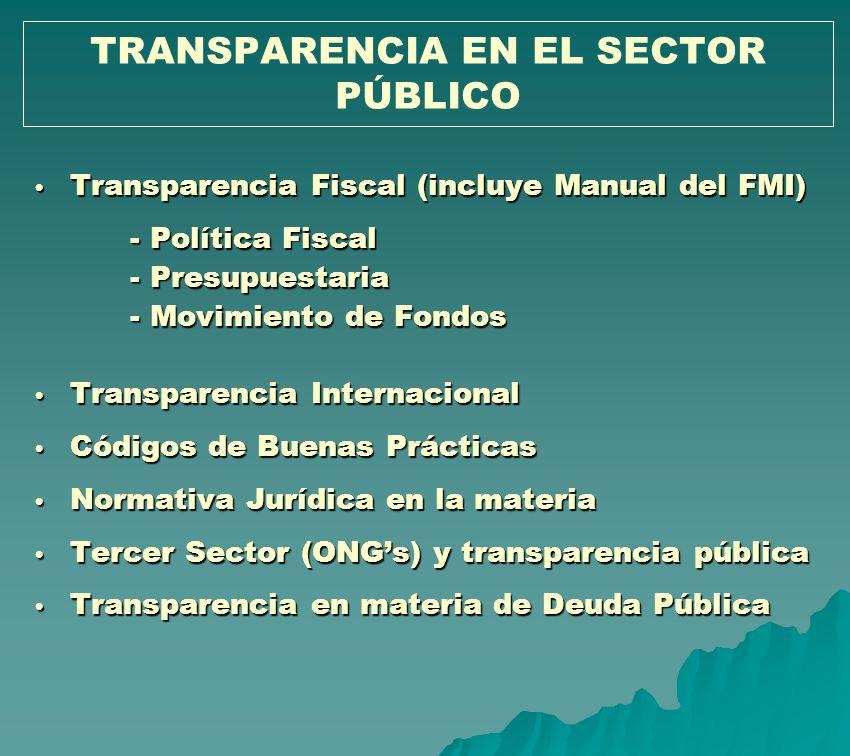 TRANSPARENCIA EN EL SECTOR PÚBLICO Transparencia Fiscal (incluye Manual del FMI) Transparencia Fiscal (incluye Manual del FMI) - Política Fiscal - Pre
