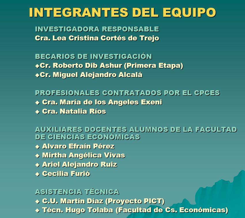 INTEGRANTES DEL EQUIPO INVESTIGADORA RESPONSABLE Cra. Lea Cristina Cortés de Trejo BECARIOS DE INVESTIGACIÓN Cr. Roberto Dib Ashur (Primera Etapa) Cr.