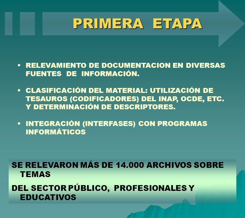 PRIMERA ETAPA SE RELEVARON MÁS DE 14.000 ARCHIVOS SOBRE TEMAS DEL SECTOR PÚBLICO, PROFESIONALES Y EDUCATIVOS RELEVAMIENTO DE DOCUMENTACION EN DIVERSAS