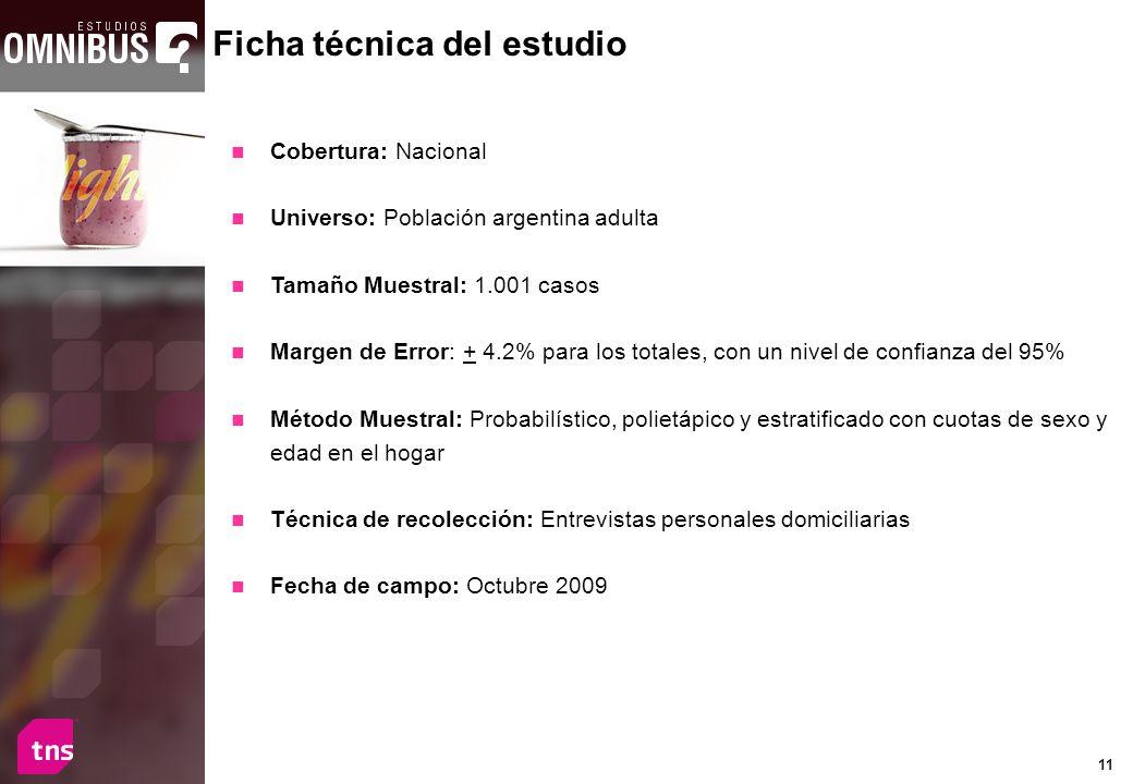 11 Ficha técnica del estudio Cobertura: Nacional Universo: Población argentina adulta Tamaño Muestral: 1.001 casos Margen de Error: + 4.2% para los to