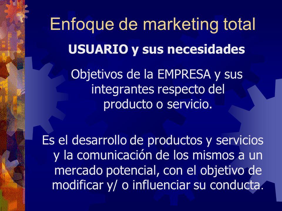 Enfoque de marketing total USUARIO y sus necesidades Objetivos de la EMPRESA y sus integrantes respecto del producto o servicio. Es el desarrollo de p