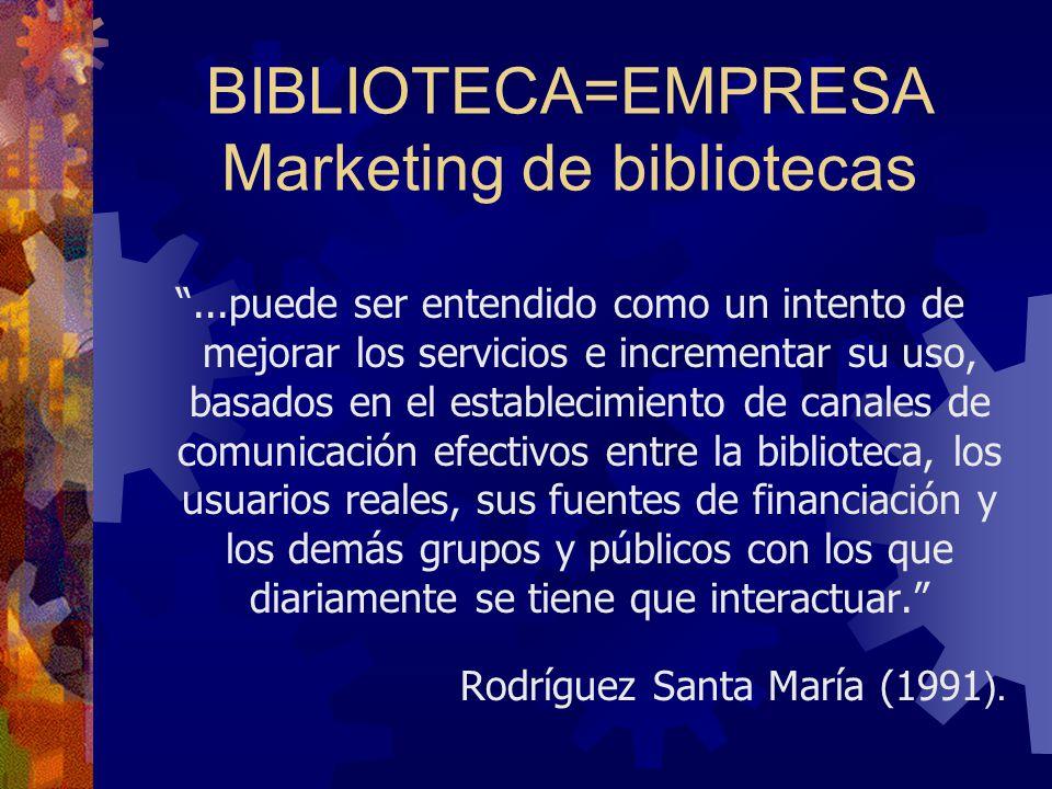 BIBLIOTECA=EMPRESA Marketing de bibliotecas...puede ser entendido como un intento de mejorar los servicios e incrementar su uso, basados en el establecimiento de canales de comunicación efectivos entre la biblioteca, los usuarios reales, sus fuentes de financiación y los demás grupos y públicos con los que diariamente se tiene que interactuar.