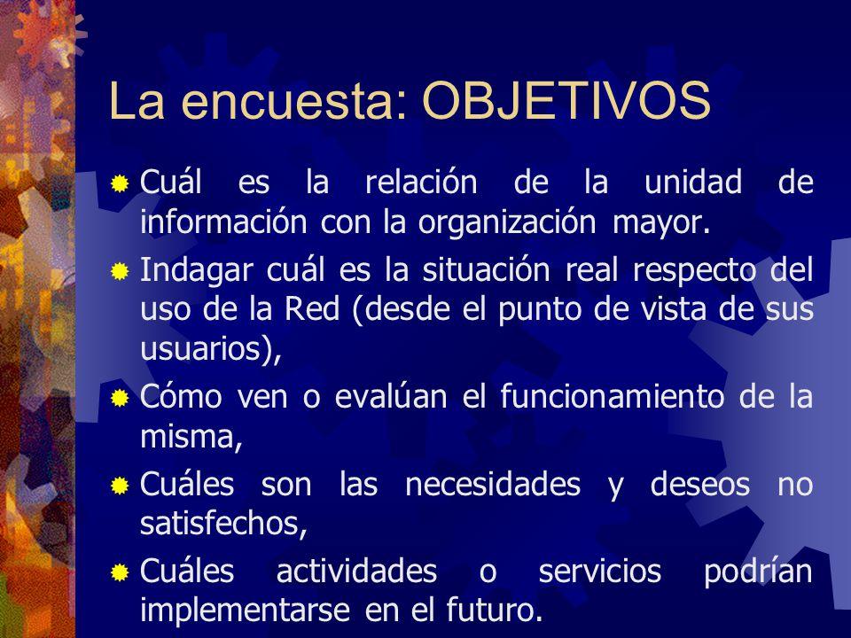 La encuesta: OBJETIVOS Cuál es la relación de la unidad de información con la organización mayor.