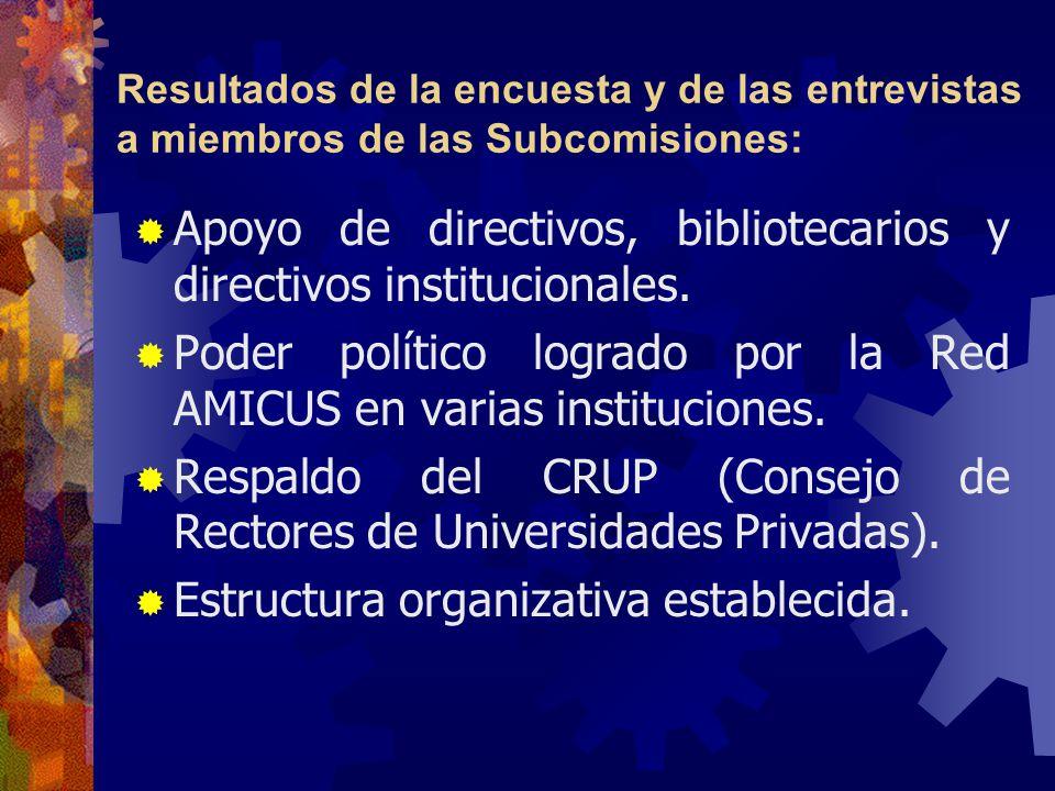 Resultados de la encuesta y de las entrevistas a miembros de las Subcomisiones: Apoyo de directivos, bibliotecarios y directivos institucionales.