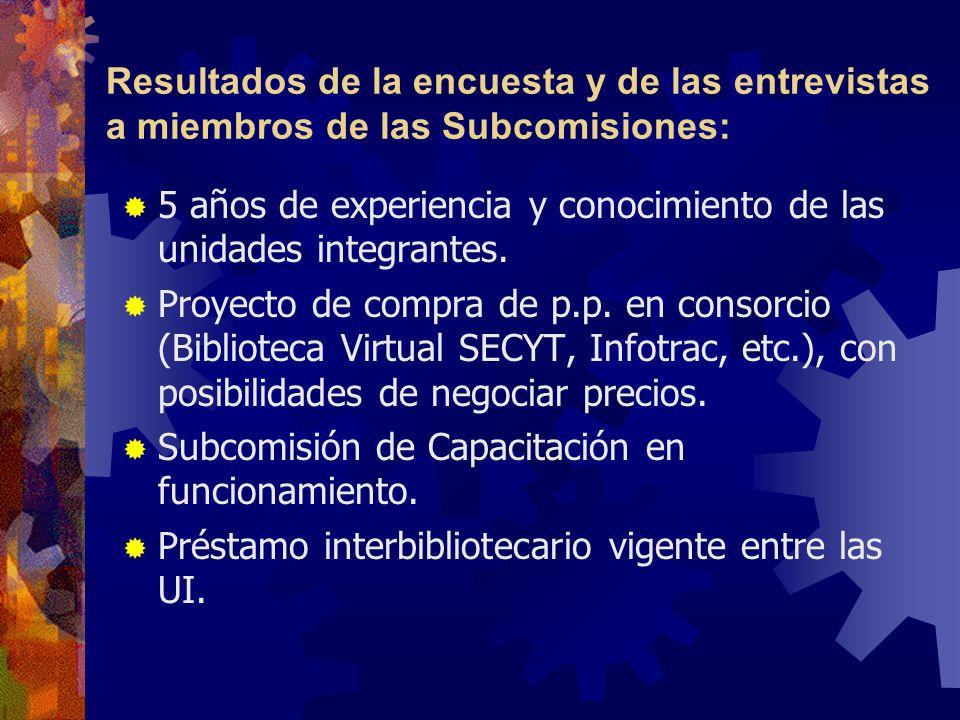 5 años de experiencia y conocimiento de las unidades integrantes. Proyecto de compra de p.p. en consorcio (Biblioteca Virtual SECYT, Infotrac, etc.),