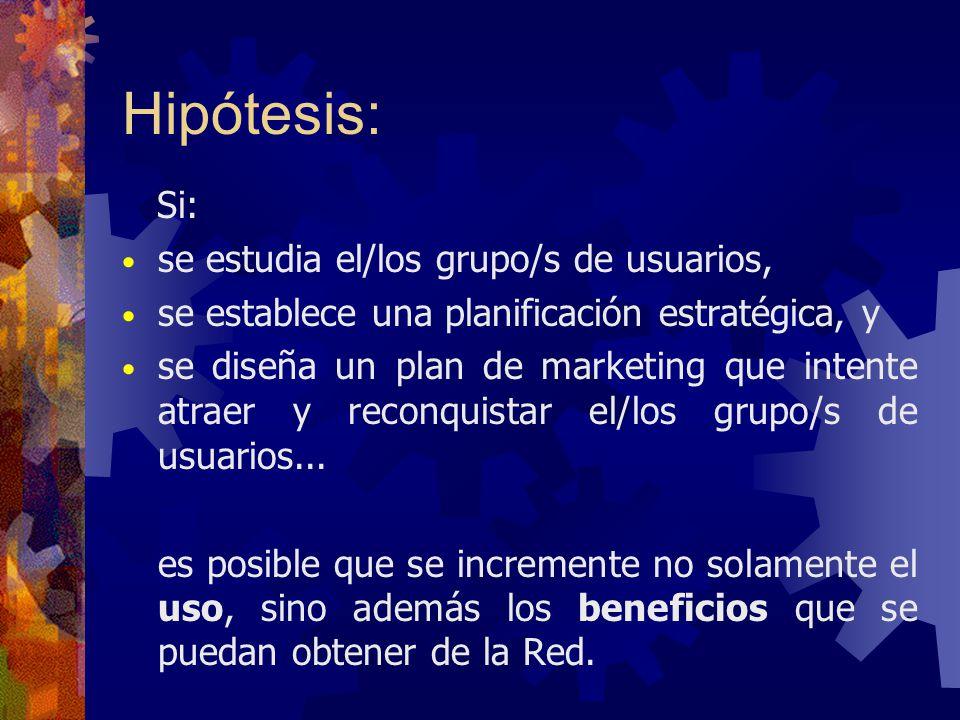 Hipótesis: Si: se estudia el/los grupo/s de usuarios, se establece una planificación estratégica, y se diseña un plan de marketing que intente atraer y reconquistar el/los grupo/s de usuarios...