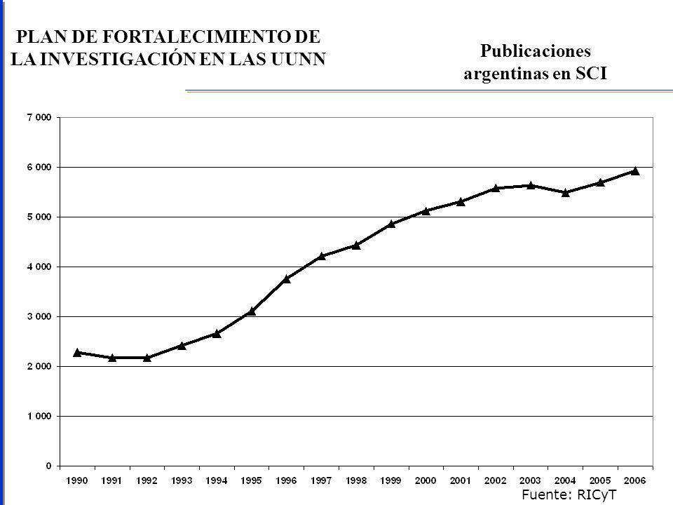 PLAN DE FORTALECIMIENTO DE LA INVESTIGACIÓN EN LAS UUNN Publicaciones argentinas en SCI Fuente: RICyT