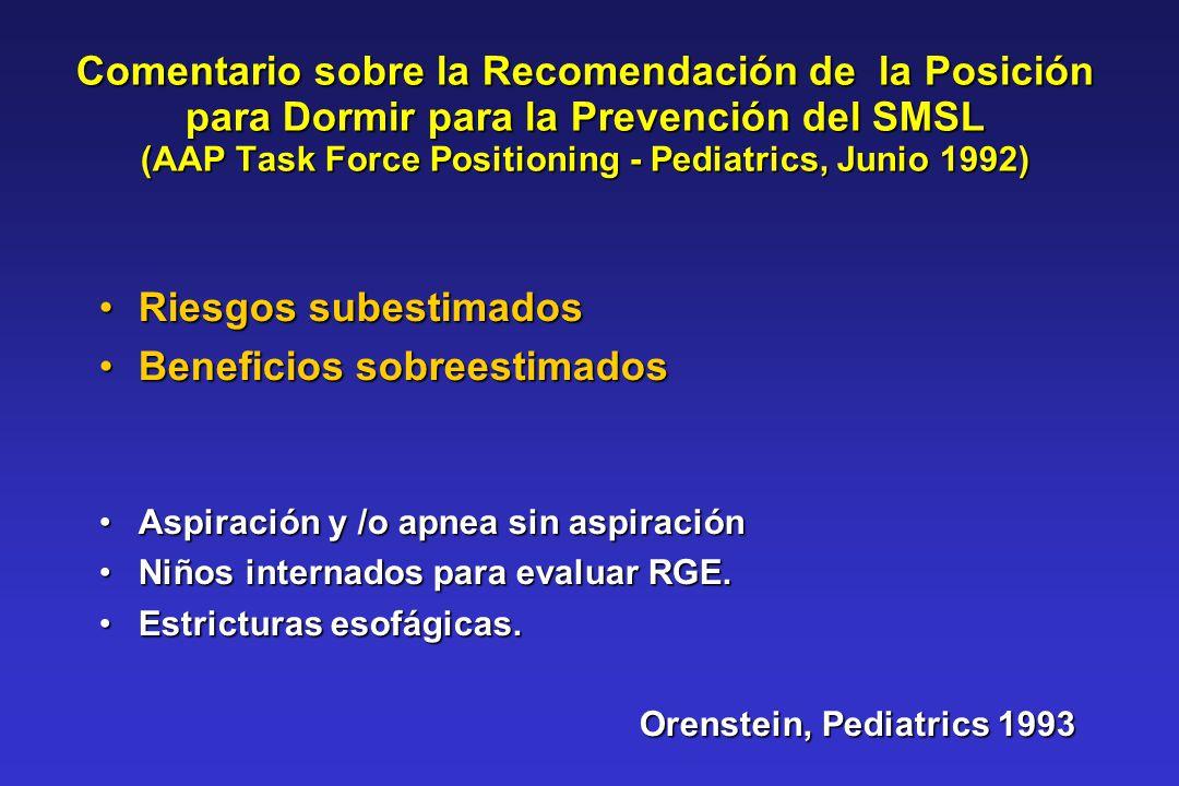 Comentario sobre la Recomendación de la Posición para Dormir para la Prevención del SMSL (AAP Task Force Positioning - Pediatrics, Junio 1992) Riesgos