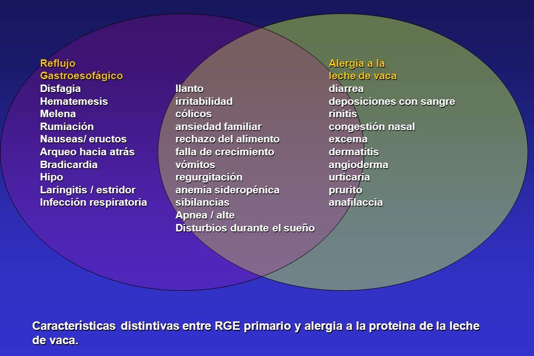 ReflujoAlergia a la Gastroesofágicoleche de vaca Disfagiallantodiarrea Hematemesisirritabilidaddeposiciones con sangre Melenacólicosrinitis Rumiacióna