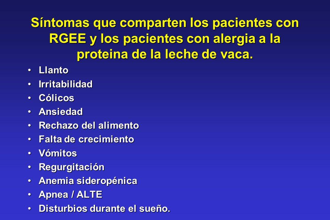 Síntomas que comparten los pacientes con RGEE y los pacientes con alergia a la proteina de la leche de vaca. LlantoLlanto IrritabilidadIrritabilidad C