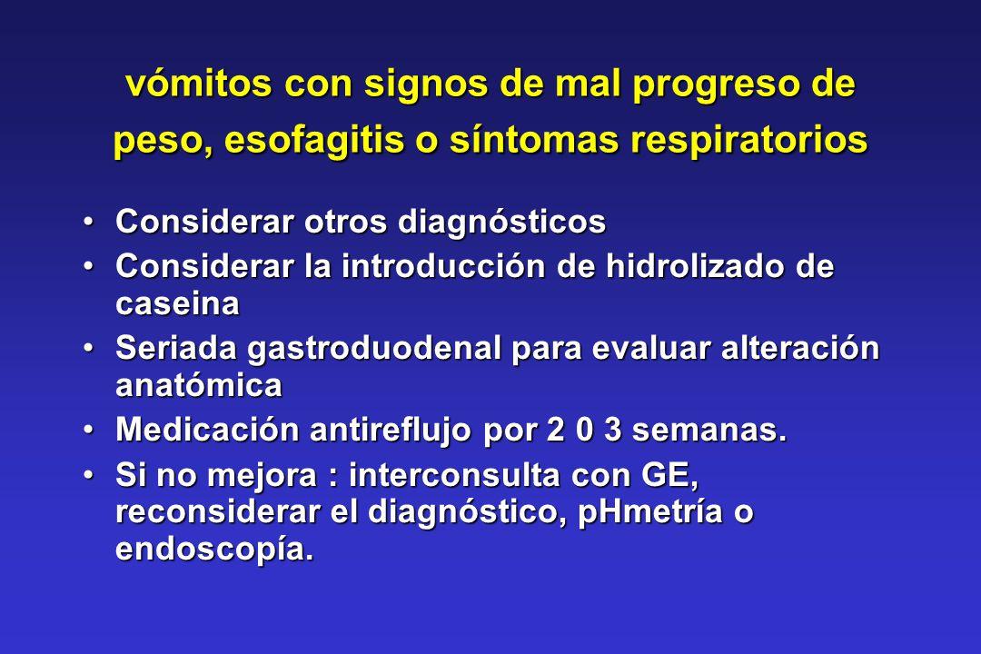 vómitos con signos de mal progreso de peso, esofagitis o síntomas respiratorios Considerar otros diagnósticosConsiderar otros diagnósticos Considerar