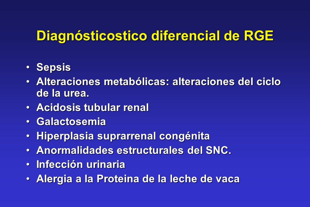 Diagnósticostico diferencial de RGE SepsisSepsis Alteraciones metabólicas: alteraciones del ciclo de la urea.Alteraciones metabólicas: alteraciones de