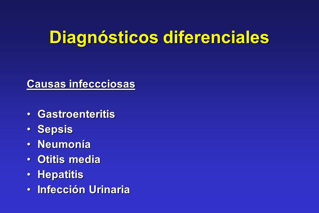 Diagnósticos diferenciales Causas infeccciosas GastroenteritisGastroenteritis SepsisSepsis NeumoníaNeumonía Otitis mediaOtitis media HepatitisHepatiti